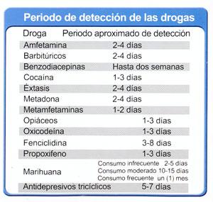 drogas6